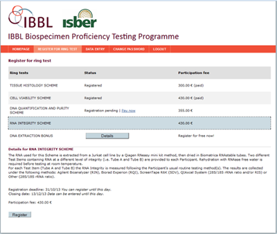 IBBL-Proficiency-Testing-Programme